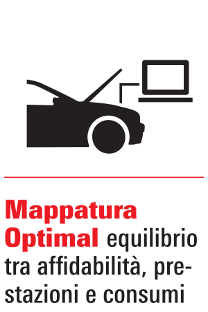 Mappatura Optimal